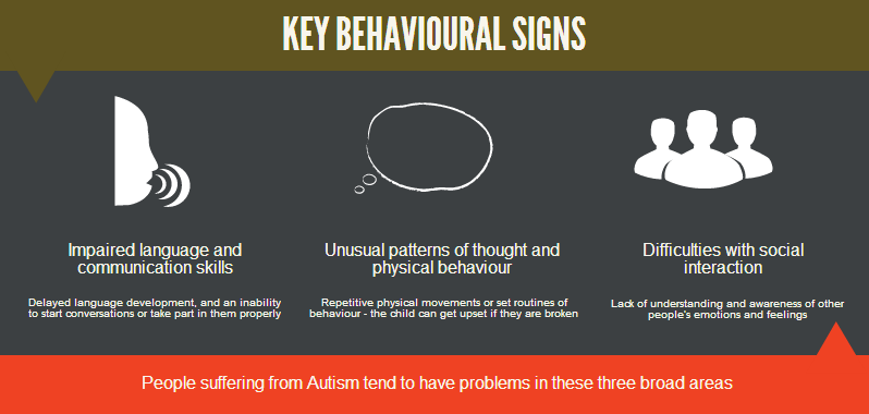 What is autism_infog 2